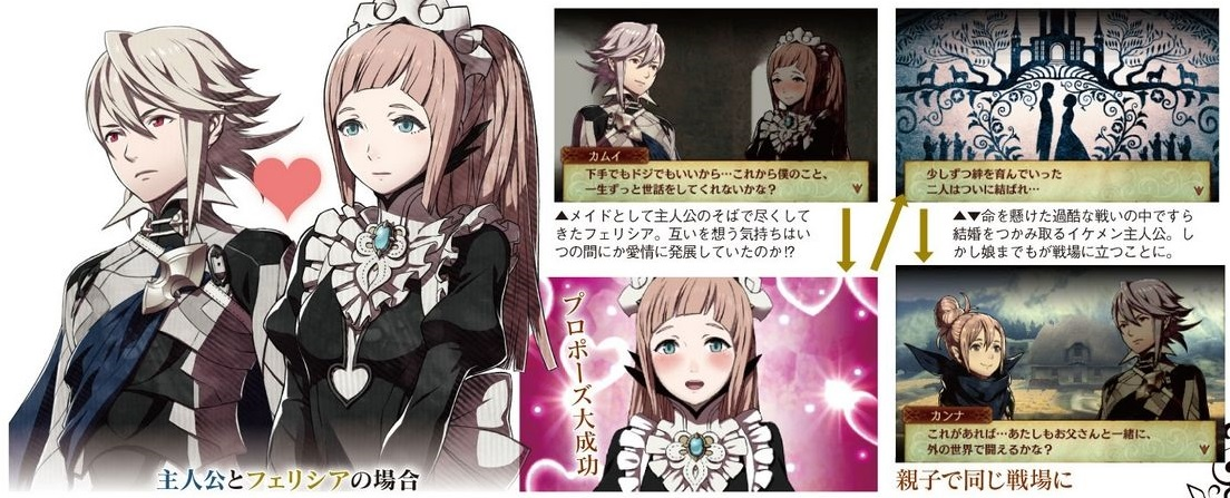 fire emblem fates marriage guide